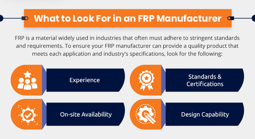 What-to-Look-For-in-an-FRP-Manufacturer (3)